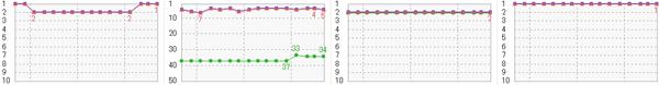 GRCグラフ2014年3月