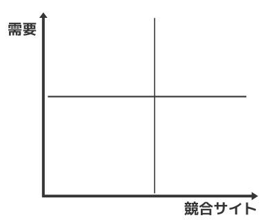 keyword-graph