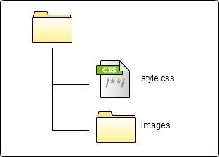 css-images