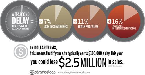 1-sec-infographic