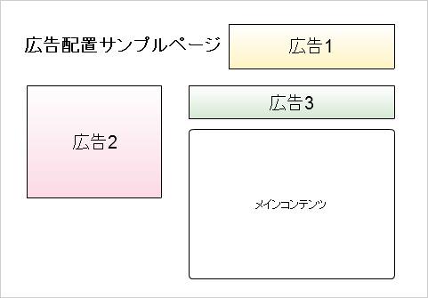 CSS適用後のファーストビューイメージ