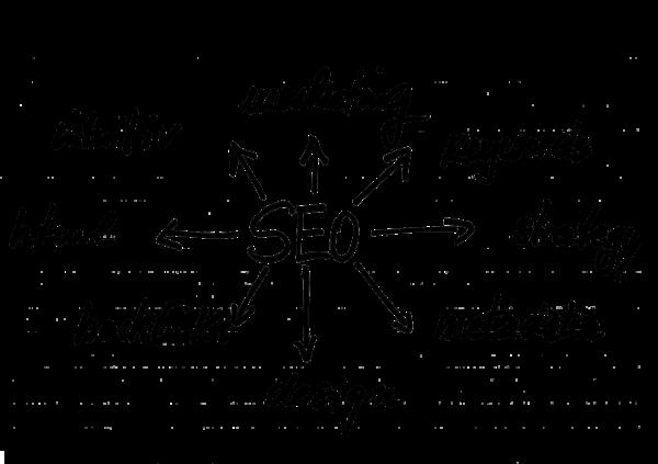 SEO施策を考えるなら知っておきたい検索エンジンの仕組みと最適化 | Naifix