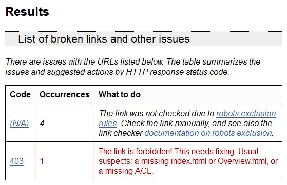 W3C Link Checker チェック結果