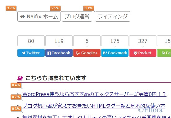 Chrome拡張機能Page Analytics
