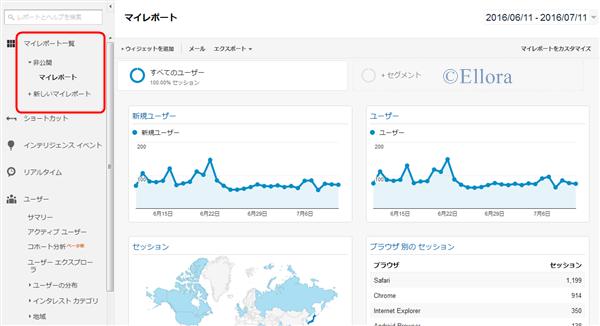 Google Analyticsデフォルトのマイレポート