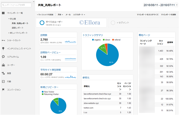 Google Analytics 汎用型マイレポート