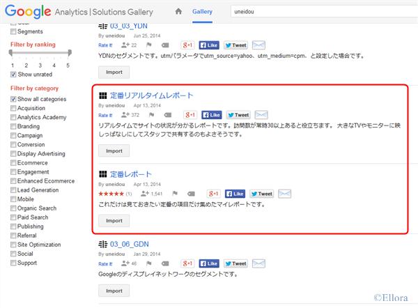 Google Analytics ソリューションギャラリー