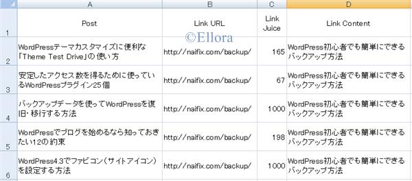 Interlinks Manager 被リンクをCSVでダウンロード