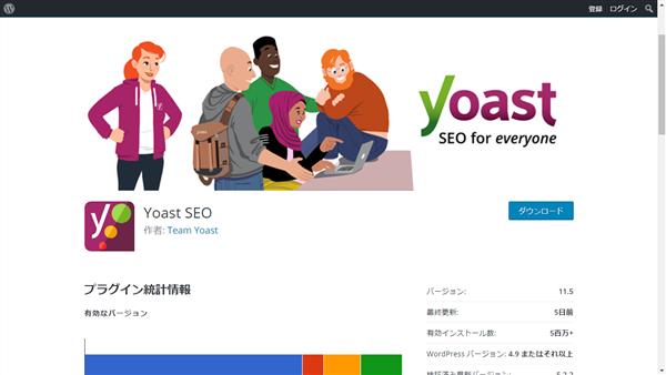 「Yoast SEO」有効インストール数