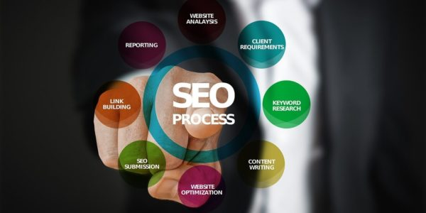 ブログの検索流入を増やしたい! 初心者のためのSEOの第一歩
