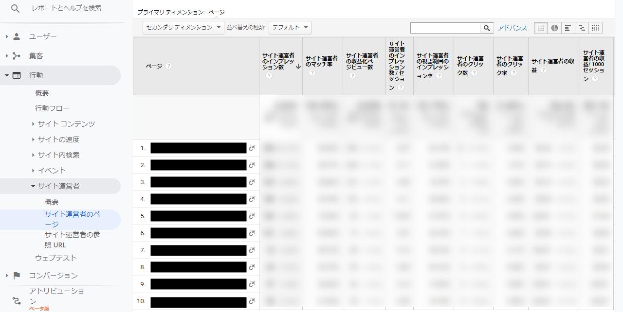Googleアナリティクス サイト運営者のページ