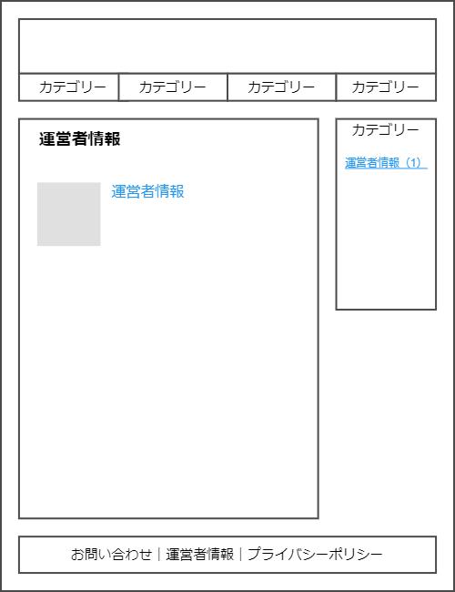 運営者情報ページ